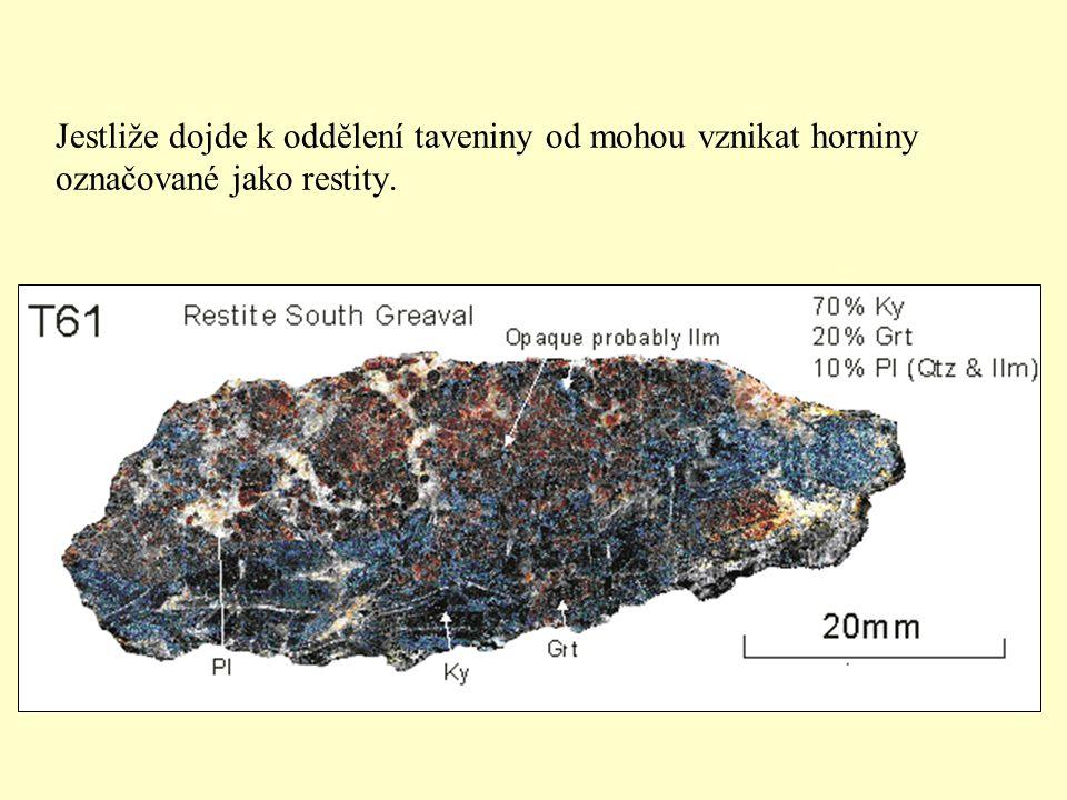 Jestliže dojde k oddělení taveniny od mohou vznikat horniny označované jako restity.