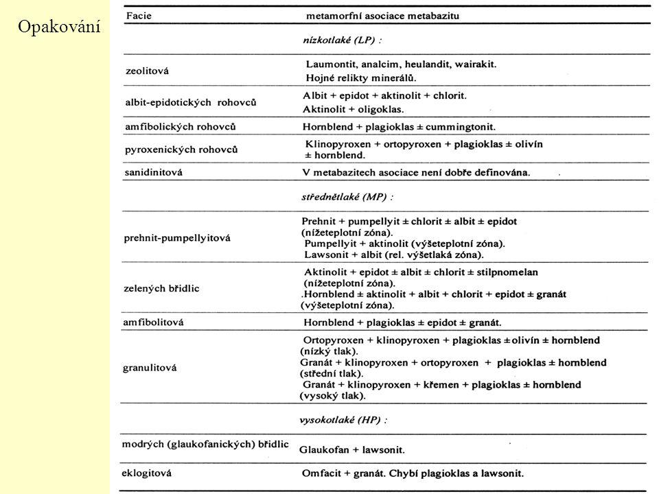 1.Anatexe (natavení) 2. Dehydratační tavení (fluid-absent melting) 3.