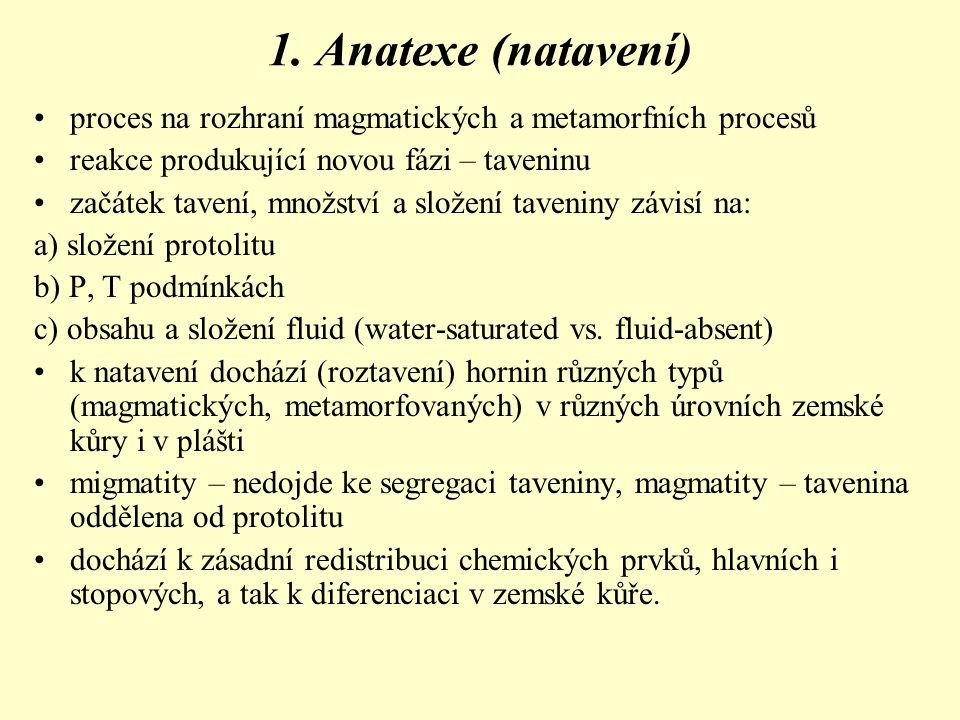 2) Dehydratační tavení (dehydration či fluid-absent melting) přítomnost, množství a složení fluidní fáze (H2O, CO2, F, B aj.) ovlivňuje množství a složení taveniny a také PT podmínky tavení nejnižší T tavení – vodou nasycený granit (625°C/5 kbar) dehydratační tavení obecného amfibolu u mafických hornin začíná při T cca 825°-850°C v běžných horninách (T ~ amfibolitová facie) množství volné vody v hornině nízké tavení začíná až za T kdy se rozpadá nějaký vodnatý minerál (slídy, amfiboly) = dehydratační tavení