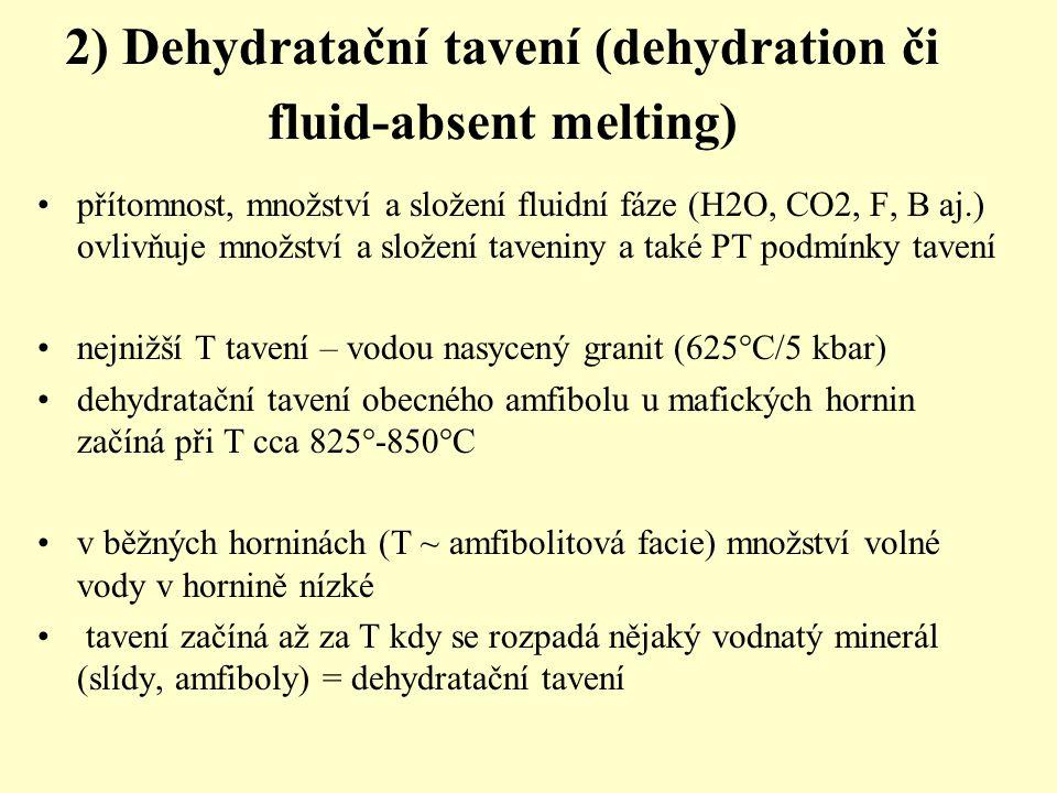 2) Dehydratační tavení (dehydration či fluid-absent melting) přítomnost, množství a složení fluidní fáze (H2O, CO2, F, B aj.) ovlivňuje množství a slo