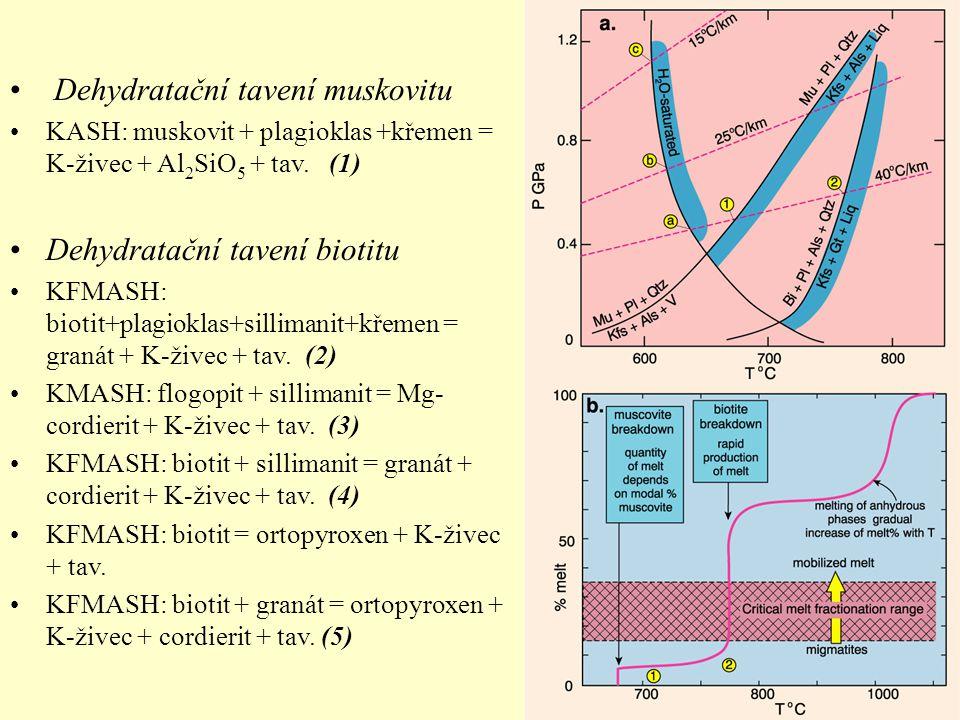 Dehydratační tavení muskovitu KASH: muskovit + plagioklas +křemen = K-živec + Al 2 SiO 5 + tav. (1) Dehydratační tavení biotitu KFMASH: biotit+plagiok