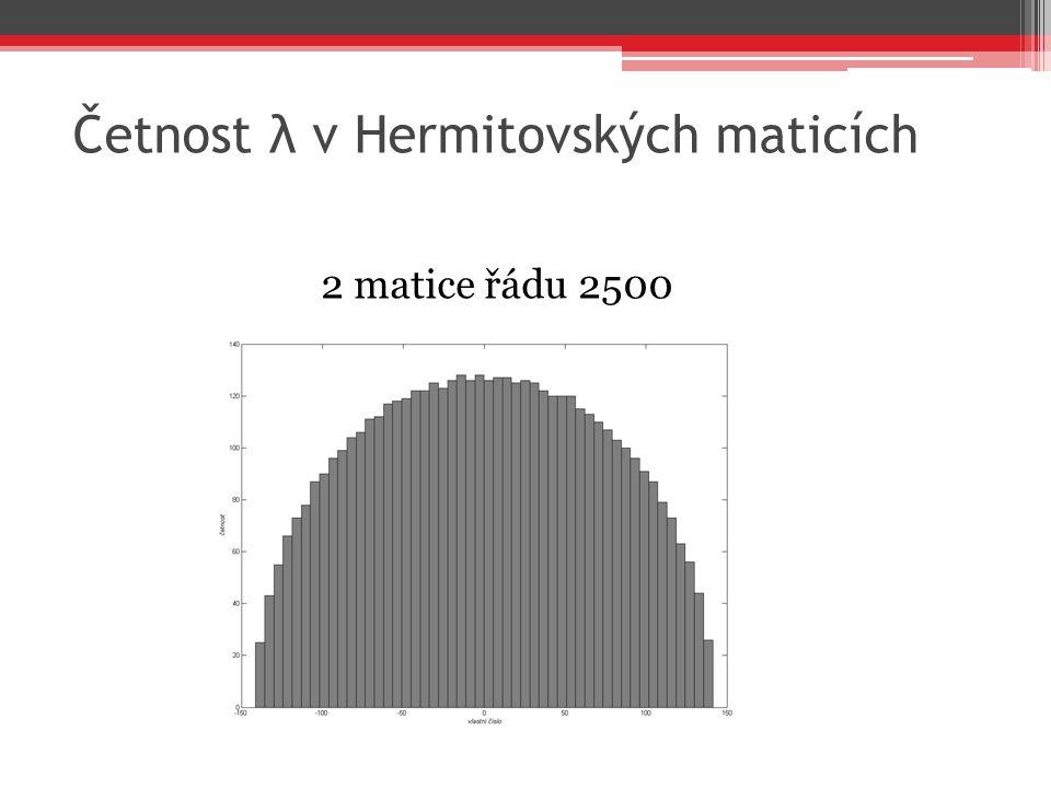Četnost λ v Hermitovských maticích 2 matice řádu 2500