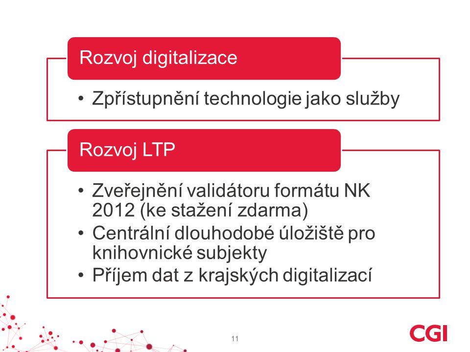 11 Zpřístupnění technologie jako služby Rozvoj digitalizace Zveřejnění validátoru formátu NK 2012 (ke stažení zdarma) Centrální dlouhodobé úložiště pro knihovnické subjekty Příjem dat z krajských digitalizací Rozvoj LTP