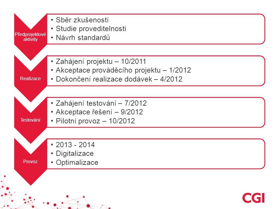 Předprojektové aktivity Sběr zkušeností Studie proveditelnosti Návrh standardů Realizace Zahájení projektu – 10/2011 Akceptace prováděcího projektu –