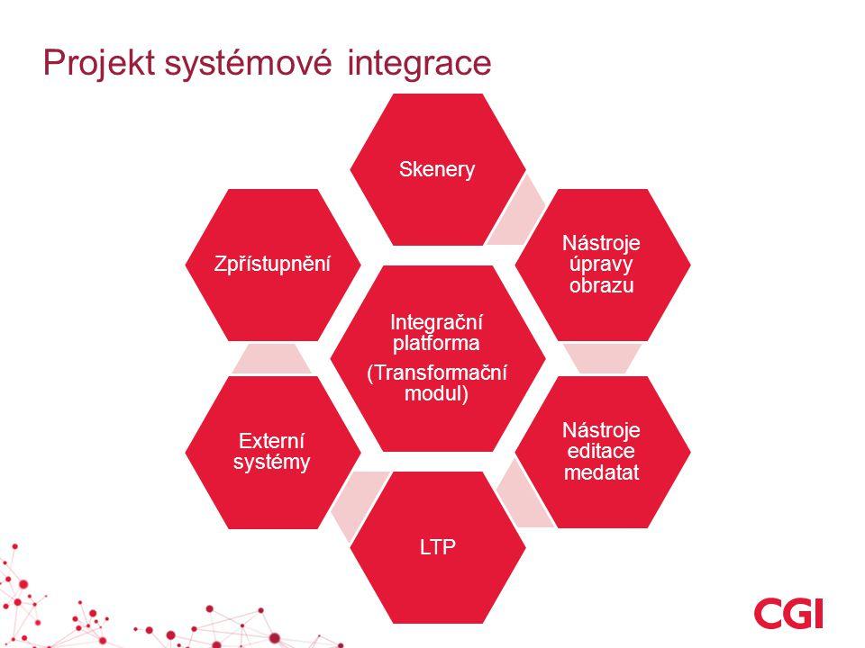 Projekt systémové integrace Integrační platforma (Transformační modul) Skenery Nástroje úpravy obrazu Nástroje editace medatat LTP Externí systémy Zpřístupnění