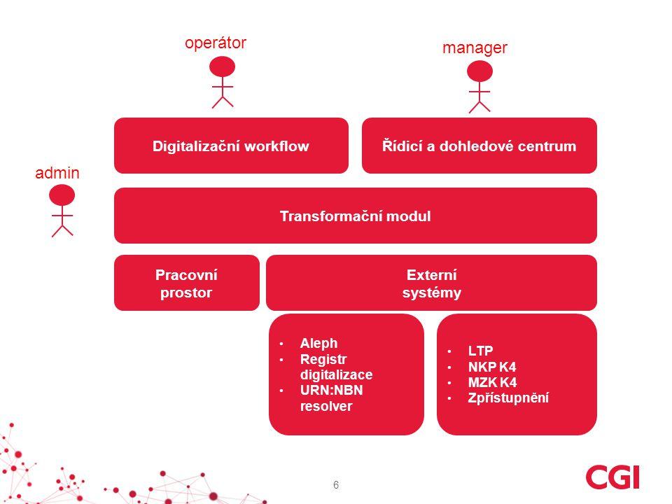 6 Digitalizační workflowŘídicí a dohledové centrum Transformační modul Pracovní prostor Externí systémy operátor admin manager Aleph Registr digitalizace URN:NBN resolver LTP NKP K4 MZK K4 Zpřístupnění