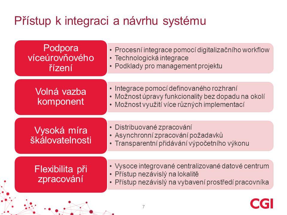 Přístup k integraci a návrhu systému Procesní integrace pomocí digitalizačního workflow Technologická integrace Podklady pro management projektu Podpo