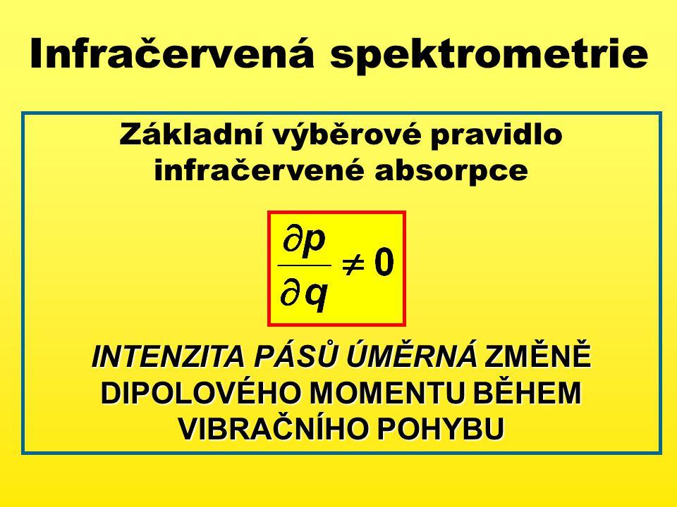 Infračervená spektrometrie Základní výběrové pravidlo infračervené absorpce INTENZITA PÁSŮ ÚMĚRNÁ ZMĚNĚ DIPOLOVÉHO MOMENTU BĚHEM VIBRAČNÍHO POHYBU