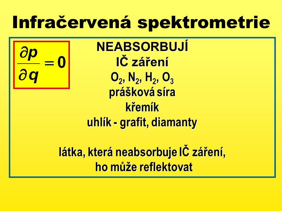 Infračervená spektrometrie NEABSORBUJÍ IČ záření O 2, N 2, H 2, O 3 prášková síra křemík uhlík - grafit, diamanty látka, která neabsorbuje IČ záření, ho může reflektovat ho může reflektovat