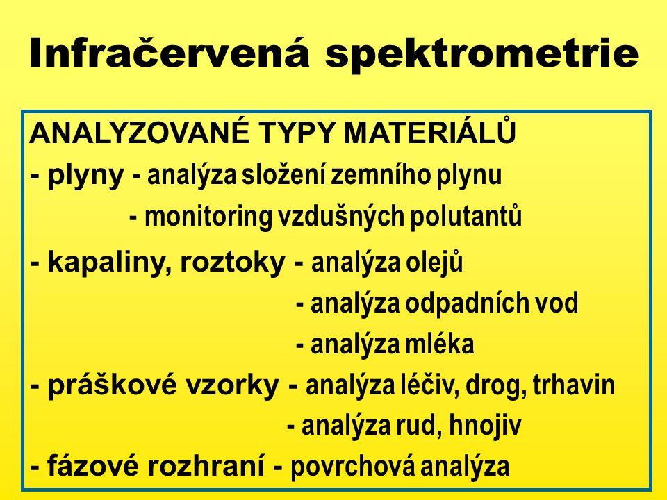 Infračervená spektrometrie ANALYZOVANÉ TYPY MATERIÁLŮ - plyny - analýza složení zemního plynu - monitoring vzdušných polutantů - kapaliny, roztoky - analýza olejů - analýza odpadních vod - analýza mléka - práškové vzorky - analýza léčiv, drog, trhavin - analýza rud, hnojiv - fázové rozhraní - povrchová analýza