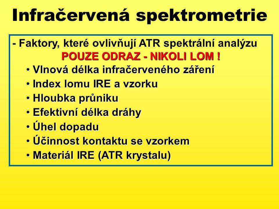 Infračervená spektrometrie - Faktory, které ovlivňují ATR spektrální analýzu POUZE ODRAZ - NIKOLI LOM .