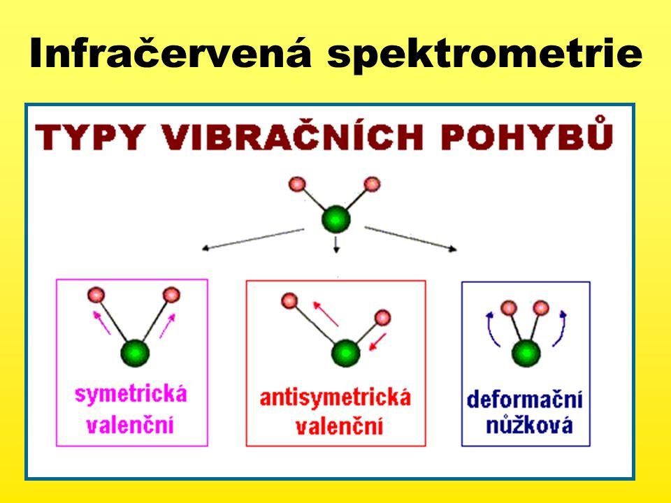 Podstata infračervené absorpce VIBRAČNÍ FREKVENCE - model harmonického oscilátoru plus anharmonicita - hmotnost atomů - síla vazby - vliv typu pohybu v rámci dané skupiny atomů