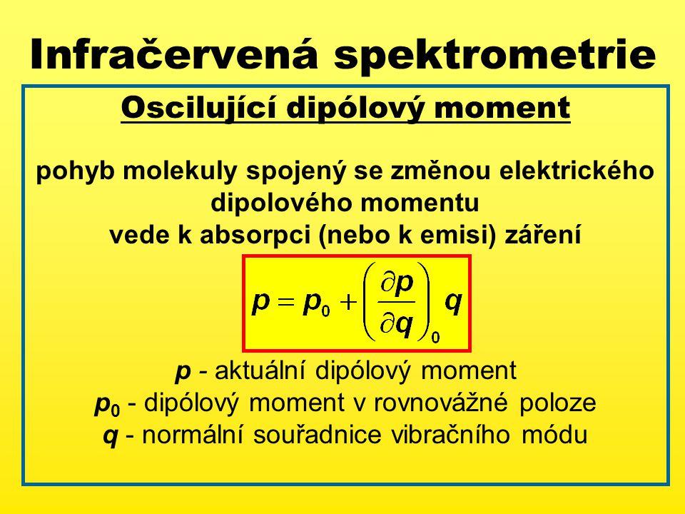 Infračervená spektrometrie Oscilující dipólový moment pohyb molekuly spojený se změnou elektrického dipolového momentu vede k absorpci (nebo k emisi) záření p - aktuální dipólový moment p 0 - dipólový moment v rovnovážné poloze q - normální souřadnice vibračního módu