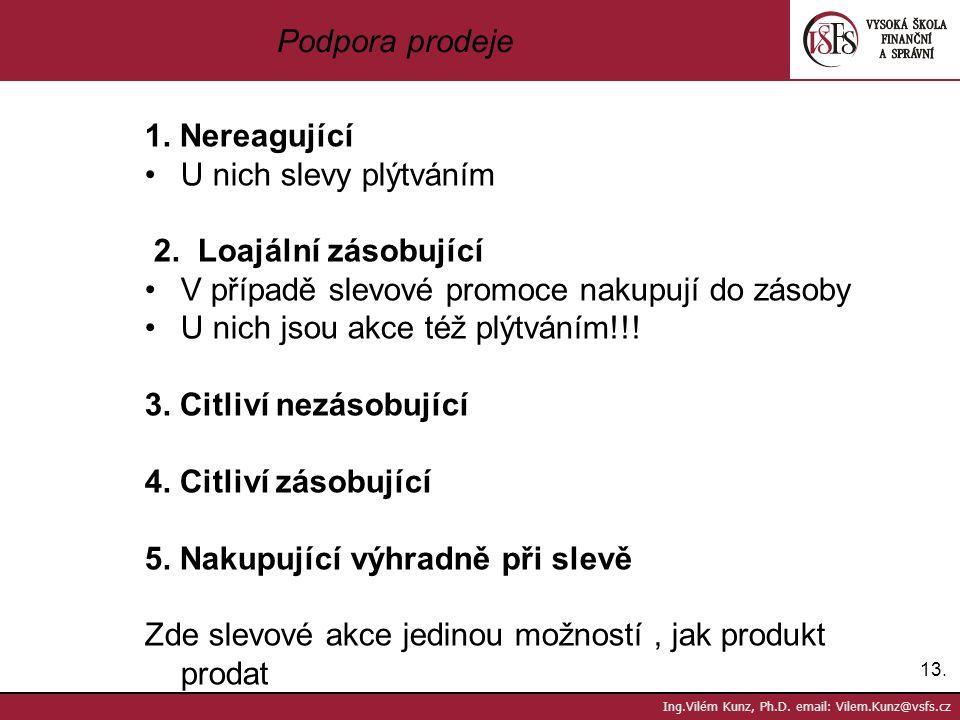 13. Ing.Vilém Kunz, Ph.D. email: Vilem.Kunz@vsfs.cz Podpora prodeje 1. Nereagující U nich slevy plýtváním 2. Loajální zásobující V případě slevové pro