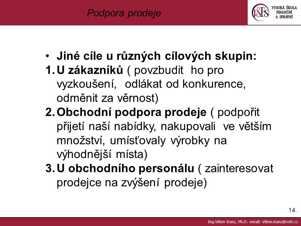 14. Ing.Vilém Kunz, Ph.D. email: Vilem.Kunz@vsfs.cz Podpora prodeje Jiné cíle u různých cílových skupin: 1.U zákazníků ( povzbudit ho pro vyzkoušení,