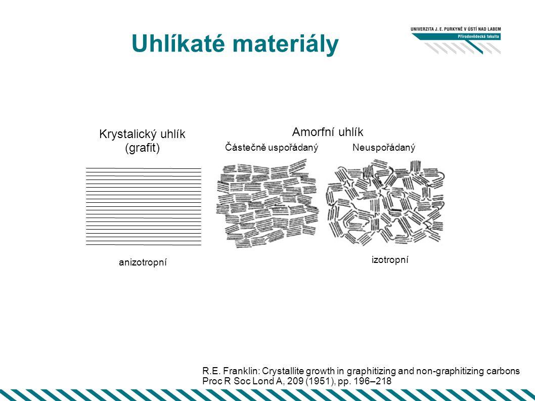 Uhlíkaté materiály Grafitizace amorfního (grafitizovatelného) uhlíku H.Marsh, R.Menedez: Mechanisms of formation of isotropic and anisotropic carbons.