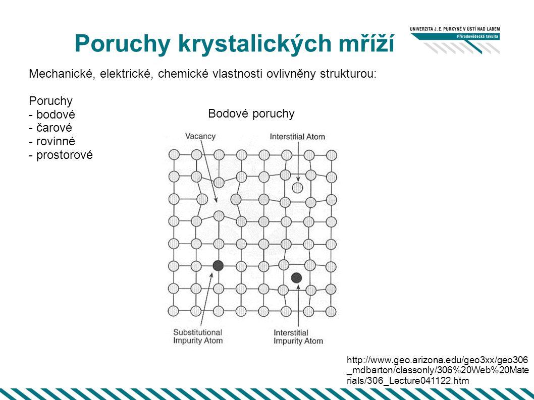 Poruchy krystalických mříží Mechanické, elektrické, chemické vlastnosti ovlivněny strukturou: Poruchy - bodové - čarové - rovinné - prostorové Bodové