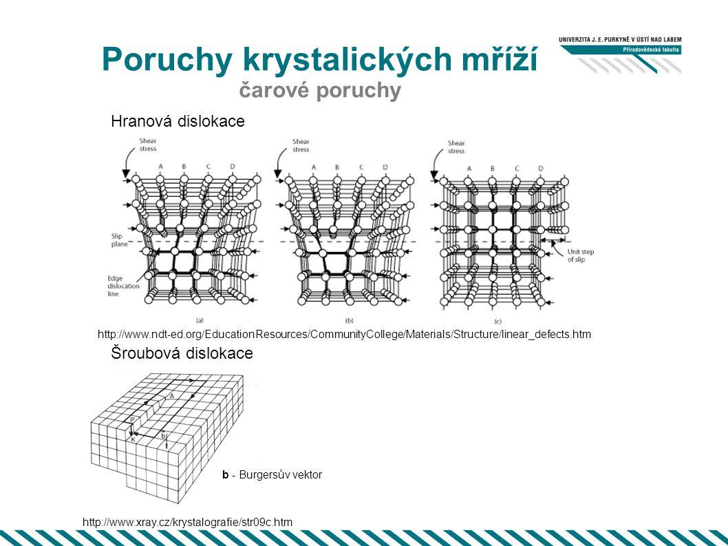 Poruchy krystalických mříží čarové poruchy Šroubová dislokace http://www.ndt-ed.org/EducationResources/CommunityCollege/Materials/Structure/linear_defects.htm Směr pohybu dislokací