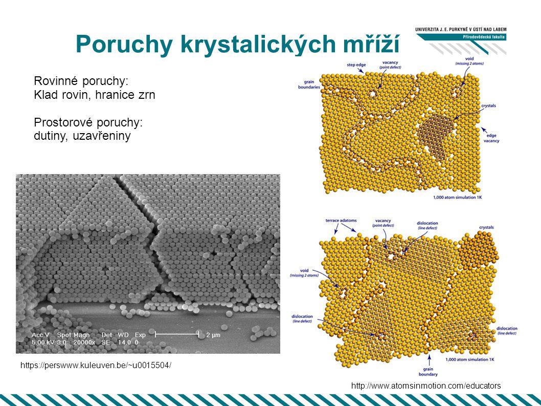 Poruchy krystalických mříží http://www.atomsinmotion.com/educators https://perswww.kuleuven.be/~u0015504/ Rovinné poruchy: Klad rovin, hranice zrn Pro