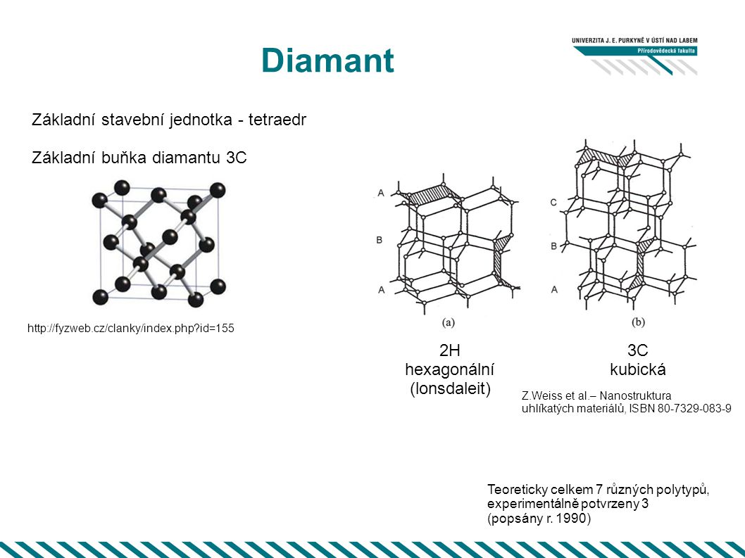 Diamant Základní stavební jednotka - tetraedr Základní buňka diamantu 3C 2H hexagonální (lonsdaleit) http://fyzweb.cz/clanky/index.php?id=155 3C kubic