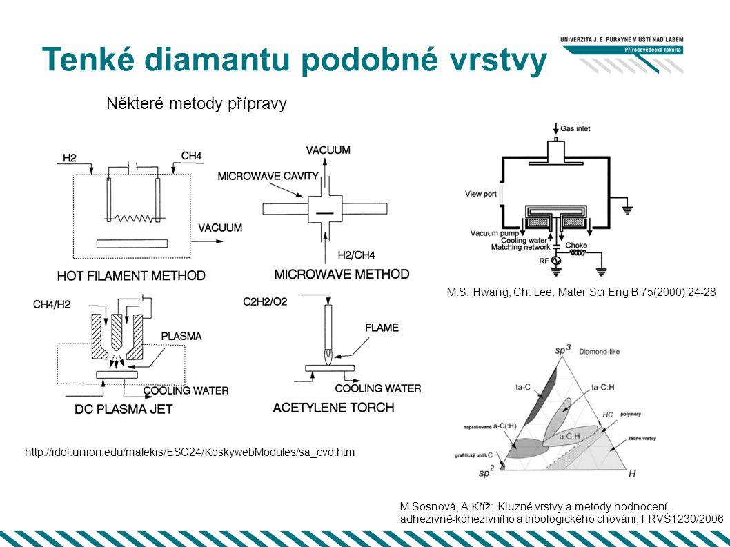 Tenké diamantu podobné vrstvy Některé metody přípravy M.Sosnová, A.Kříž: Kluzné vrstvy a metody hodnocení adhezivně-kohezivního a tribologického chová