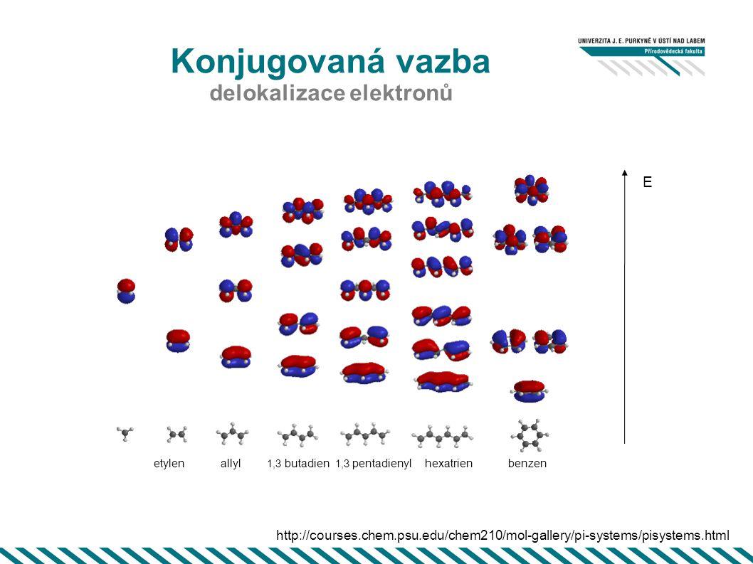 Konjugovaná vazba delokalizace elektronů http://courses.chem.psu.edu/chem210/mol-gallery/pi-systems/pisystems.html etylenallyl 1,3 butadien 1,3 pentad
