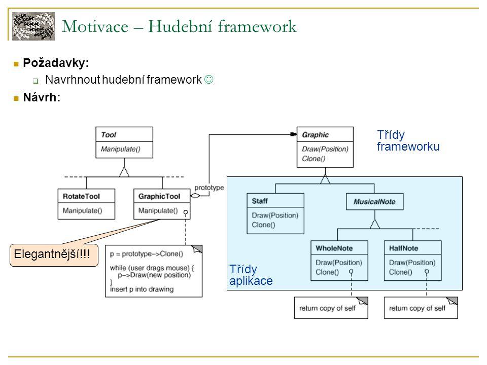 Motivace – Hudební framework Požadavky:  Navrhnout hudební framework Návrh: Elegantnější!!.