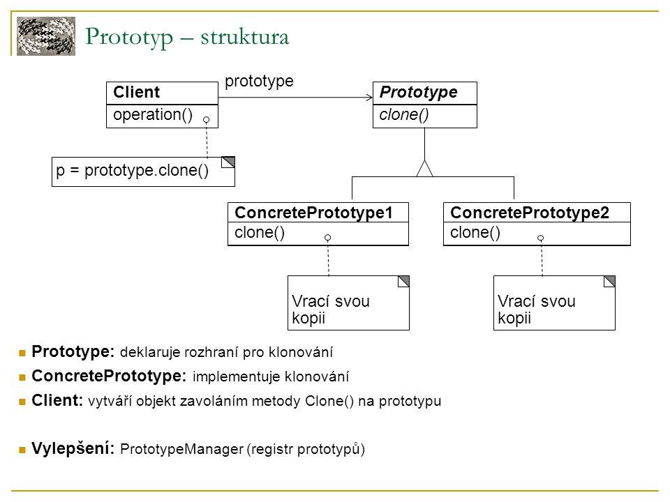Prototyp – struktura Prototype: deklaruje rozhraní pro klonování ConcretePrototype: implementuje klonování Client: vytváří objekt zavoláním metody Clone() na prototypu Vylepšení: PrototypeManager (registr prototypů) Client operation() Prototype clone() prototype ConcretePrototype1 clone() ConcretePrototype2 clone() Vrací svou kopii p = prototype.clone()