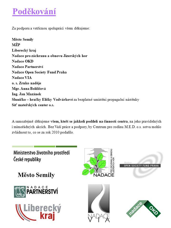 Poděkování Za podporu a vstřícnou spolupráci všem děkujeme: Město Semily MŽP Liberecký kraj Nadace pro záchranu a obnovu Jizerských hor Nadace OKD Nad