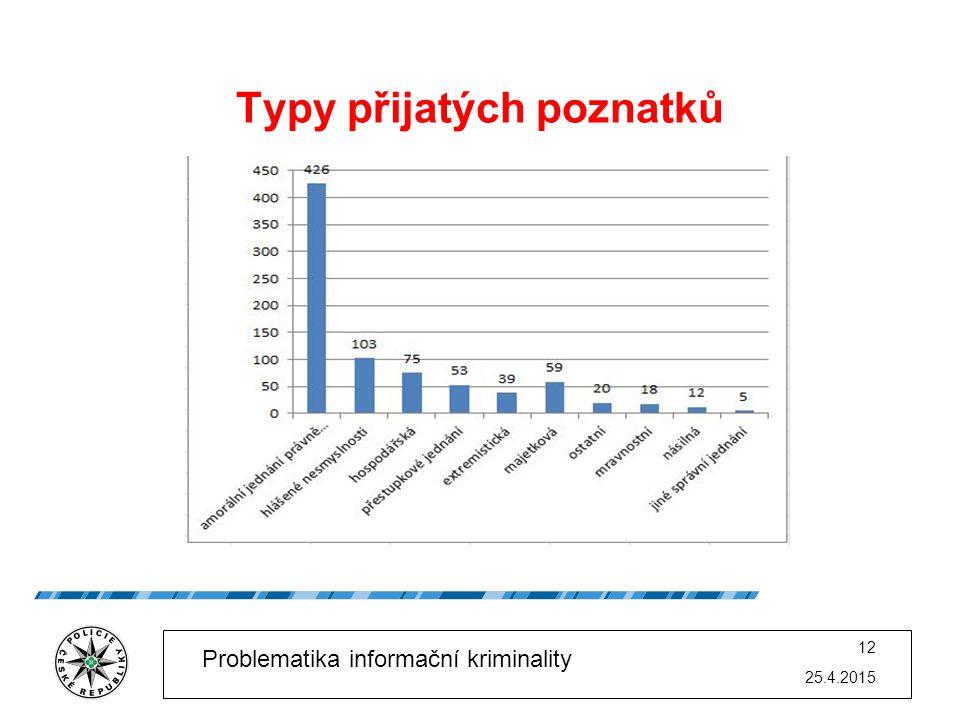 25.4.2015 12 Problematika informační kriminality Typy přijatých poznatků