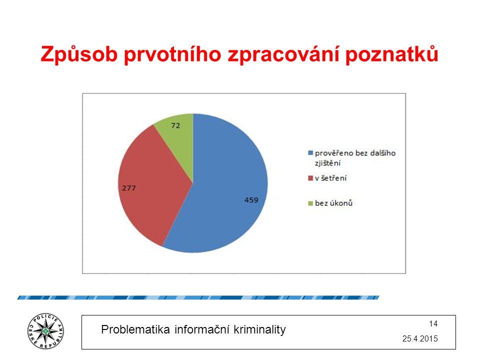 25.4.2015 14 Problematika informační kriminality Způsob prvotního zpracování poznatků