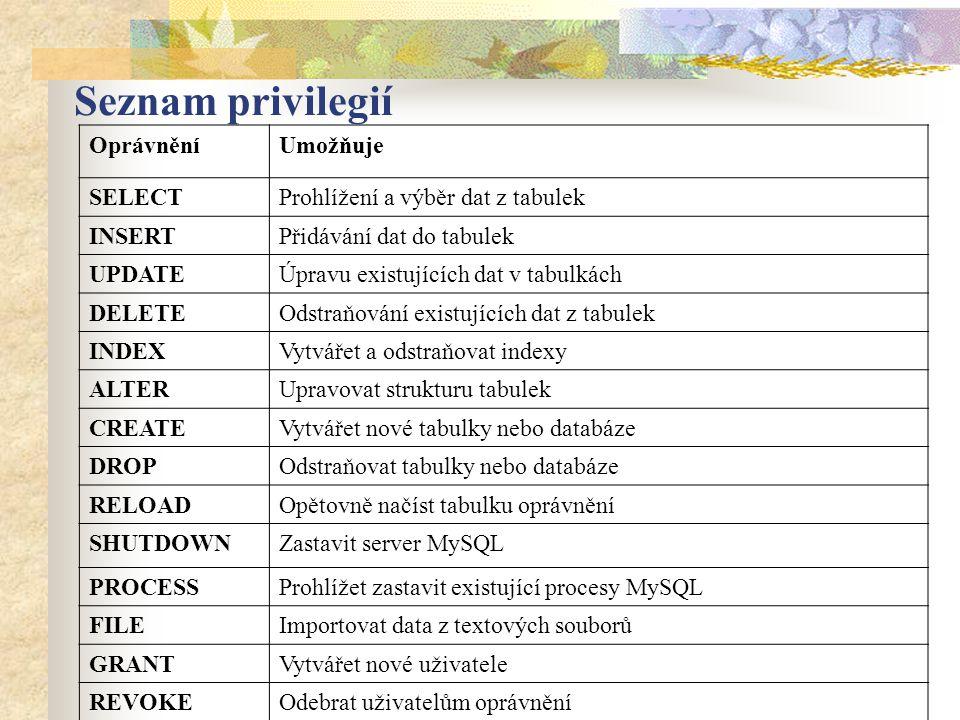 Seznam privilegií OprávněníUmožňuje SELECTProhlížení a výběr dat z tabulek INSERTPřidávání dat do tabulek UPDATEÚpravu existujících dat v tabulkách DE