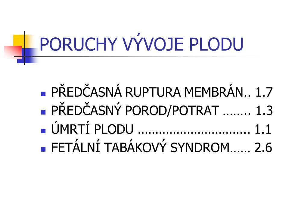 PORUCHY VÝVOJE PLODU PŘEDČASNÁ RUPTURA MEMBRÁN.. 1.7 PŘEDČASNÝ POROD/POTRAT ……..