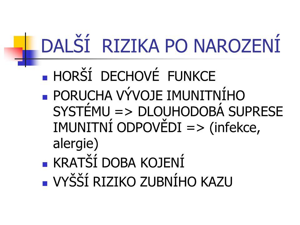 DALŠÍ RIZIKA PO NAROZENÍ HORŠÍ DECHOVÉ FUNKCE PORUCHA VÝVOJE IMUNITNÍHO SYSTÉMU => DLOUHODOBÁ SUPRESE IMUNITNÍ ODPOVĚDI => (infekce, alergie) KRATŠÍ DOBA KOJENÍ VYŠŠÍ RIZIKO ZUBNÍHO KAZU