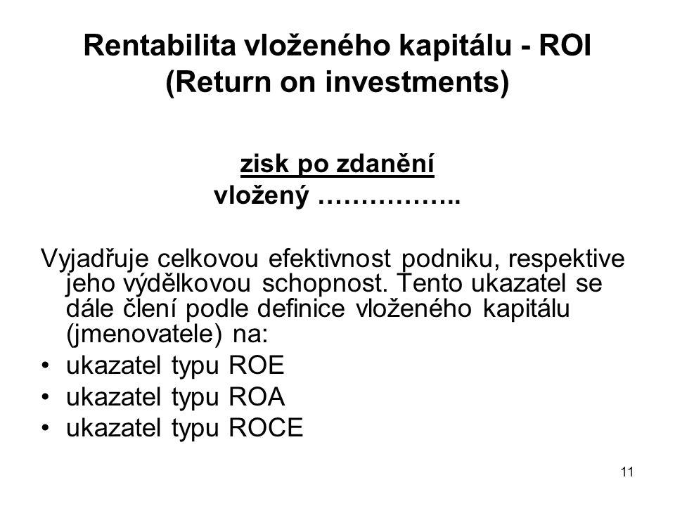 11 Rentabilita vloženého kapitálu - ROI (Return on investments) zisk po zdanění vložený …………….. Vyjadřuje celkovou efektivnost podniku, respektive jeh