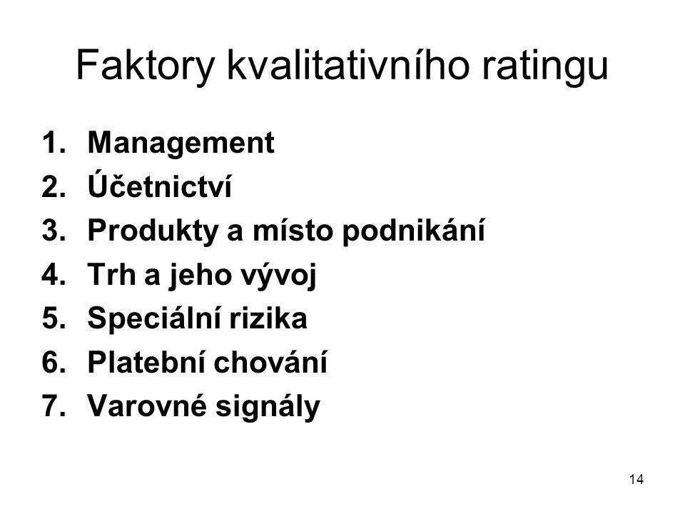 14 Faktory kvalitativního ratingu 1.Management 2.Účetnictví 3.Produkty a místo podnikání 4.Trh a jeho vývoj 5.Speciální rizika 6.Platební chování 7.Va