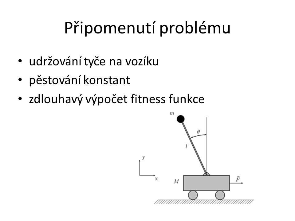 Připomenutí problému udržování tyče na vozíku pěstování konstant zdlouhavý výpočet fitness funkce