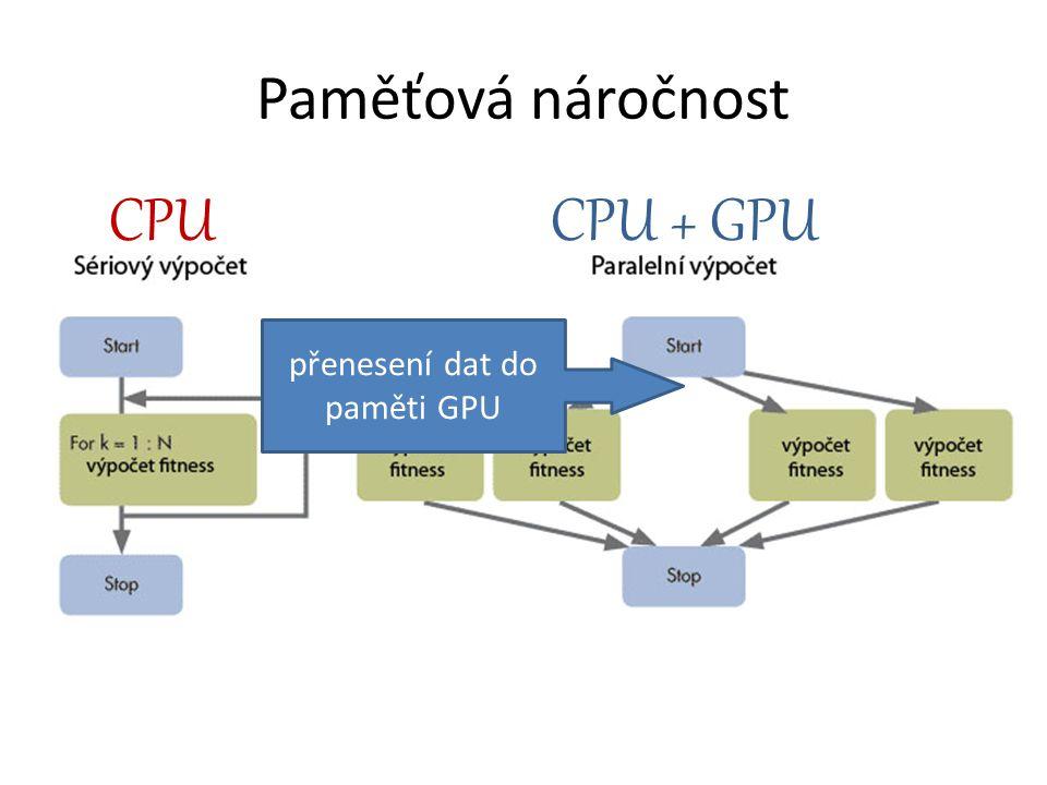 Paměťová náročnost přenesení dat do paměti GPU CPUCPU + GPU