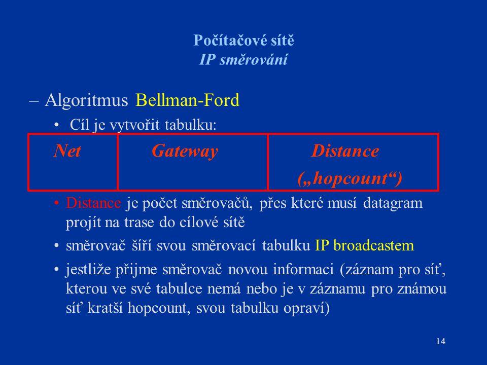 """14 Počítačové sítě IP směrování –Algoritmus Bellman-Ford Cíl je vytvořit tabulku: Net Gateway Distance (""""hopcount"""") Distance je počet směrovačů, přes"""