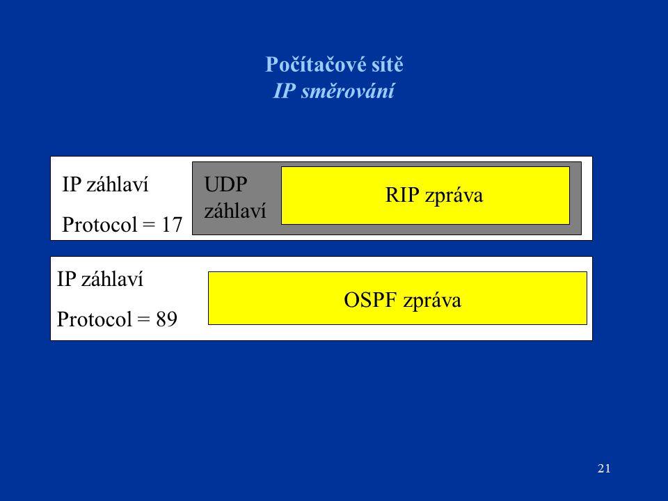 21 Počítačové sítě IP směrování IP záhlaví Protocol = 17 UDP záhlaví RIP zpráva IP záhlaví Protocol = 89 OSPF zpráva
