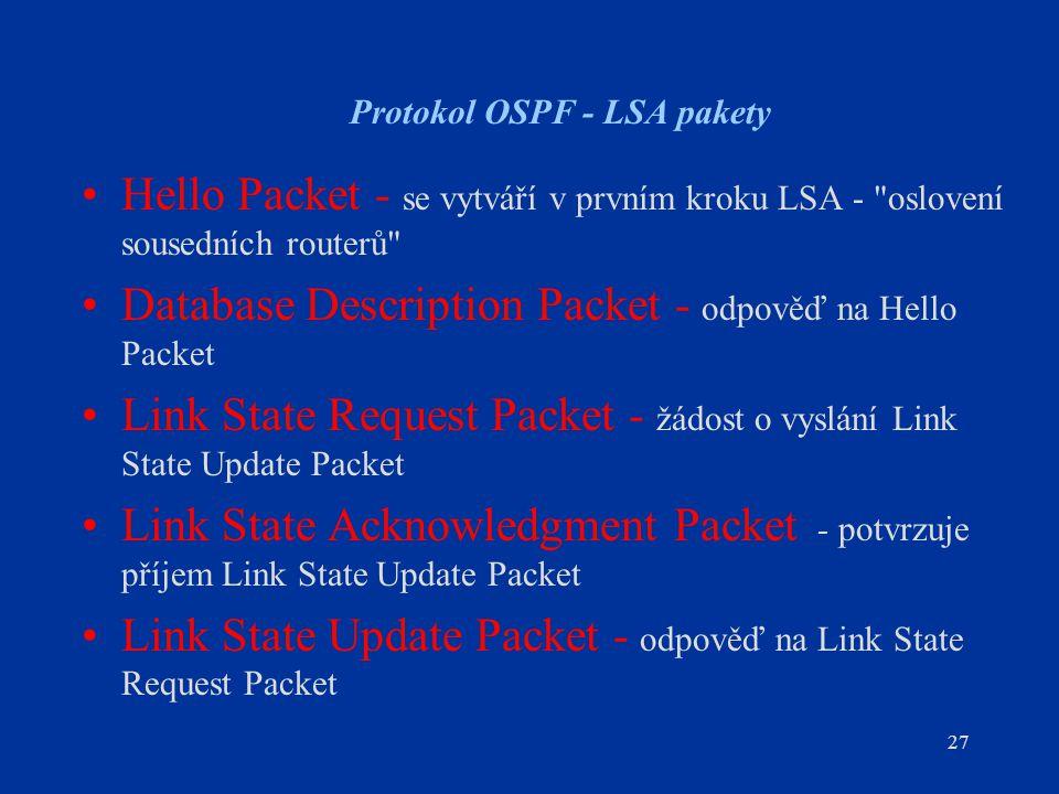 27 Protokol OSPF - LSA pakety Hello Packet - se vytváří v prvním kroku LSA -