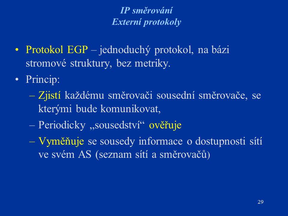 29 IP směrování Externí protokoly Protokol EGP – jednoduchý protokol, na bázi stromové struktury, bez metriky. Princip: –Zjistí každému směrovači sous