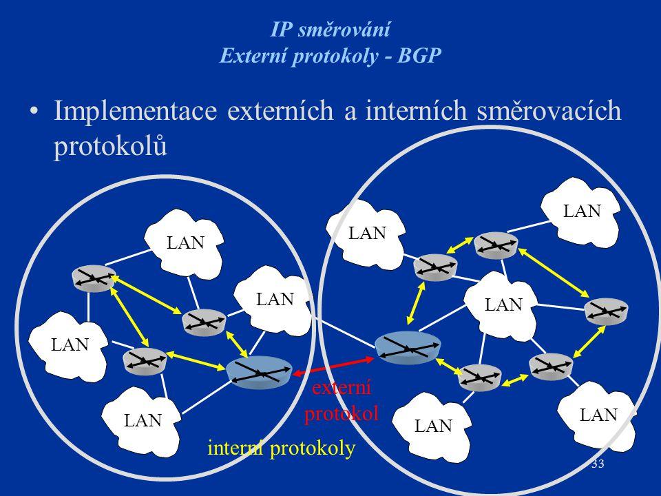 33 IP směrování Externí protokoly - BGP Implementace externích a interních směrovacích protokolů LAN externí protokol interní protokoly