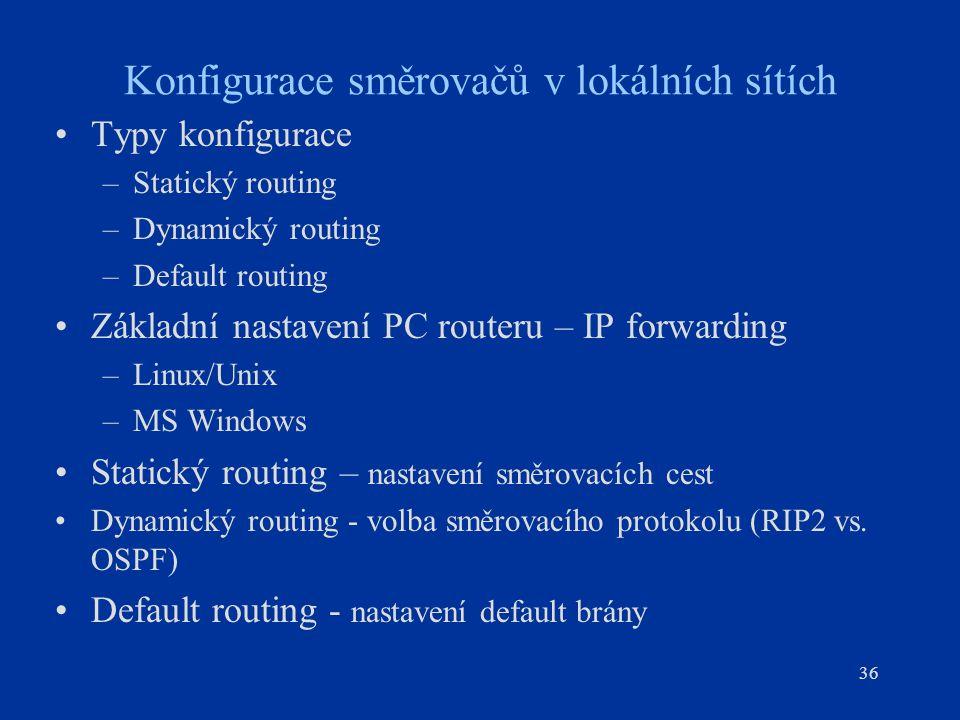 Konfigurace směrovačů v lokálních sítích Typy konfigurace –Statický routing –Dynamický routing –Default routing Základní nastavení PC routeru – IP for