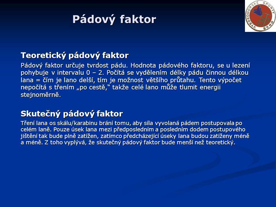 Pádový faktor Teoretický pádový faktor Pádový faktor určuje tvrdost pádu.