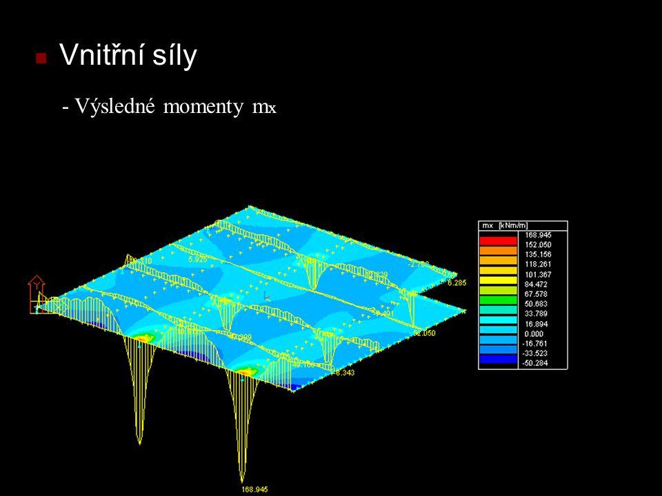13 Vnitřní síly - Výsledné momenty m x