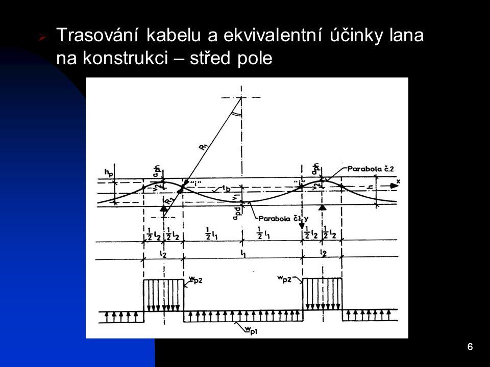 6  Trasování kabelu a ekvivalentní účinky lana na konstrukci – střed pole