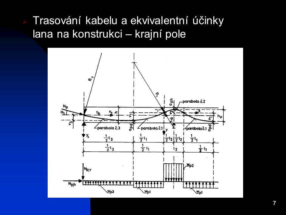 7  Trasování kabelu a ekvivalentní účinky lana na konstrukci – krajní pole
