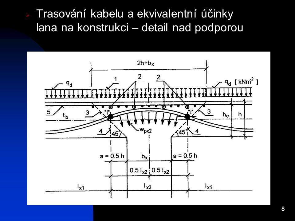 8  Trasování kabelu a ekvivalentní účinky lana na konstrukci – detail nad podporou