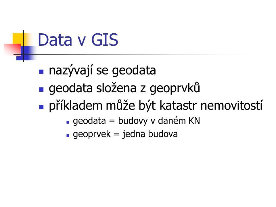 Data v GIS nazývají se geodata geodata složena z geoprvků příkladem může být katastr nemovitostí geodata = budovy v daném KN geoprvek = jedna budova